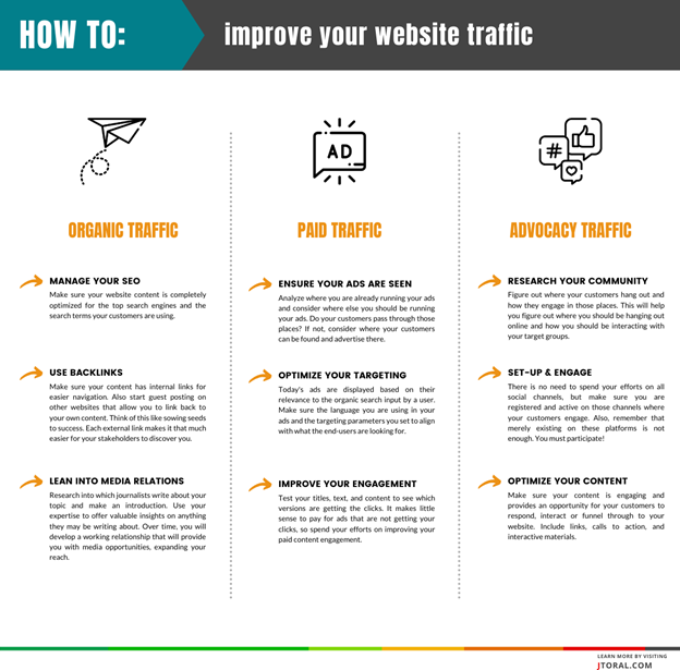 infographic-how-to-improve-website-traffic-for-cro