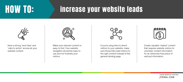 infographic-how-to-increase-leads-for-cro
